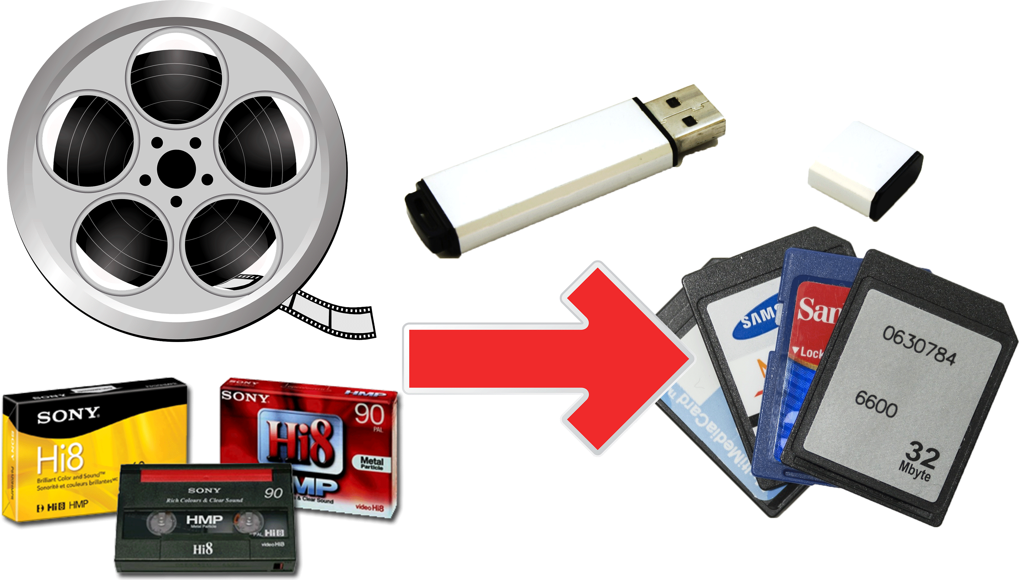 Digitalizace 8mm filmů, kazet a VHS